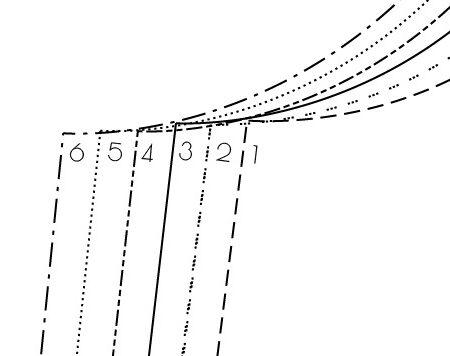Print Copy Shop Patterns